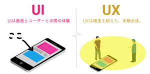 UIデザインとUXデザインの違い