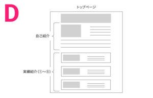 サイト構成案④
